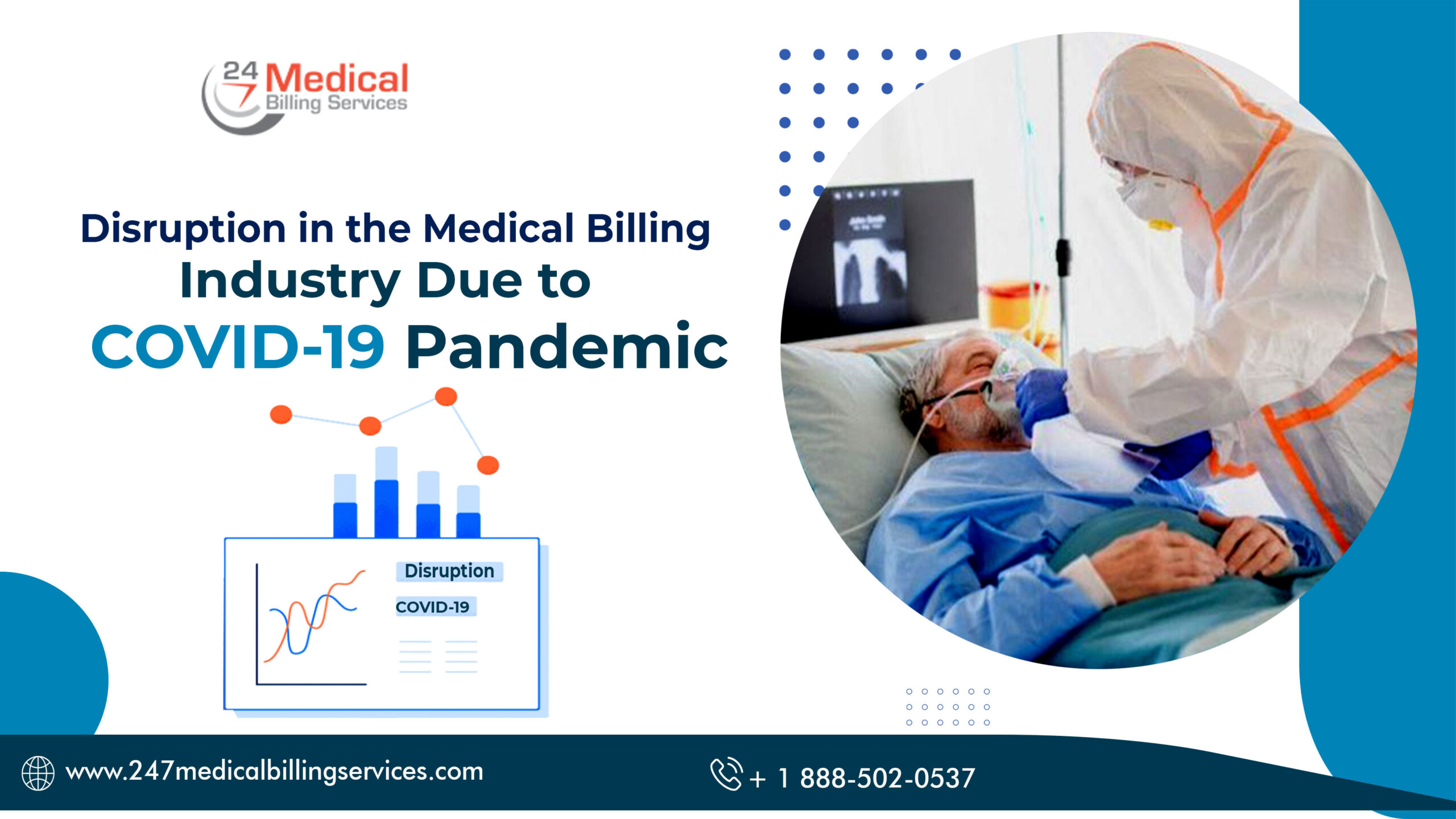 Disruption in the Medical Billing Industry Due to COVID-19 Pandemic