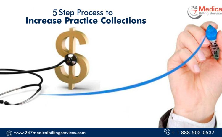 5 Step Process to Increase Practice Collections